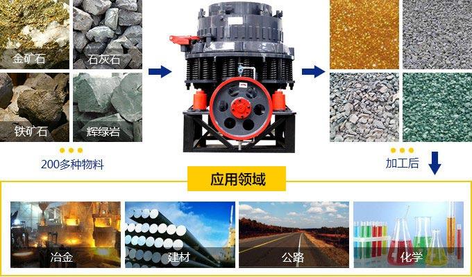 制砂设备中的圆锥破碎机在制砂生产线上