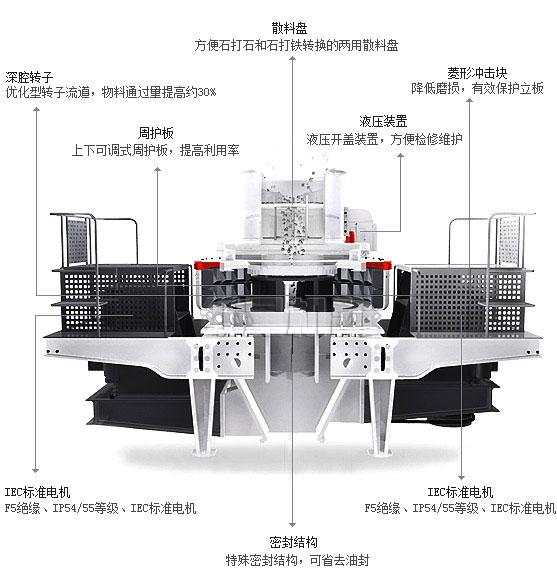 > 分析冲击式制砂机安装事项          其次:红星冲击式 制砂机结构