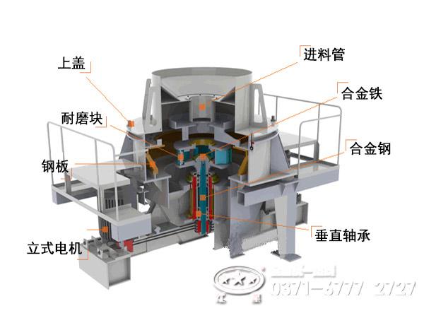 制砂机结构图