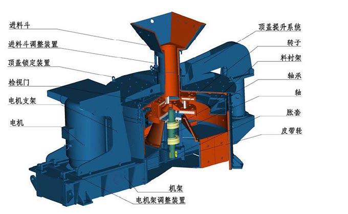制砂机结构原理图