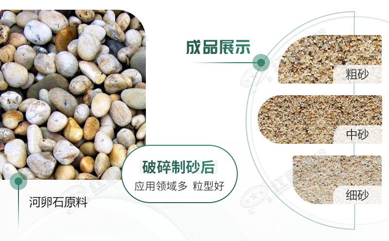 河卵石制砂效果对比