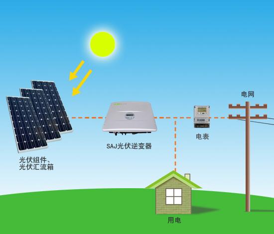 制砂机应用太阳能发电